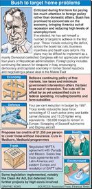 U.S. policies - Bush infographic