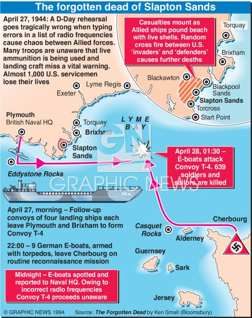D-Day Slapton infographic