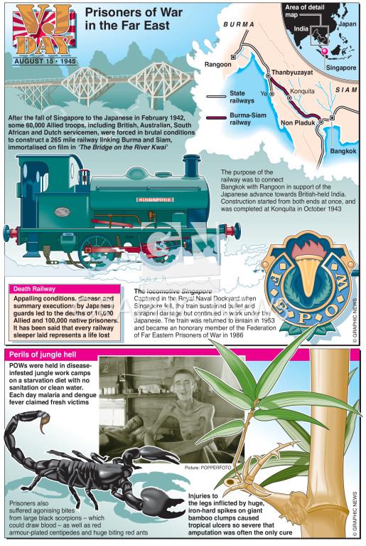 VJ Burma rail infographic
