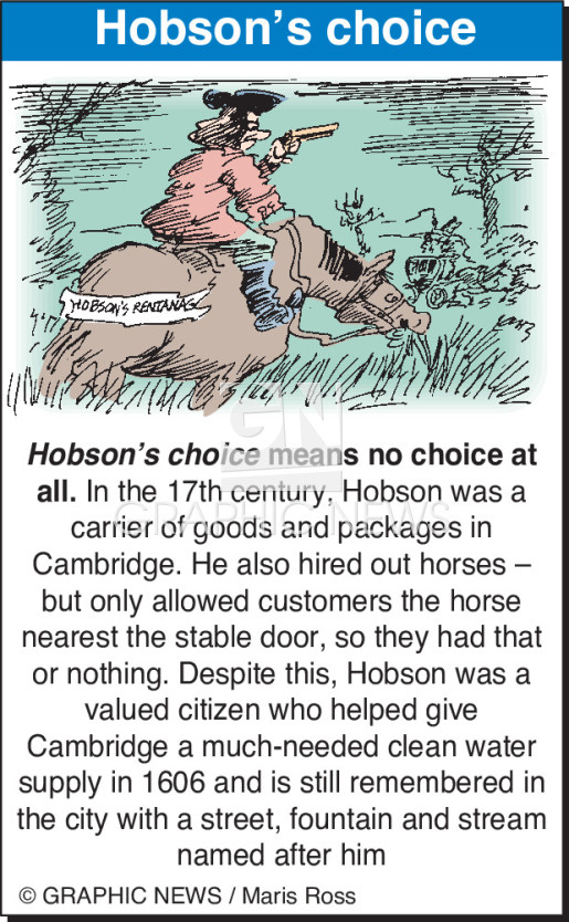 Hobson's choice infographic