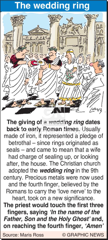 Wedding ring infographic