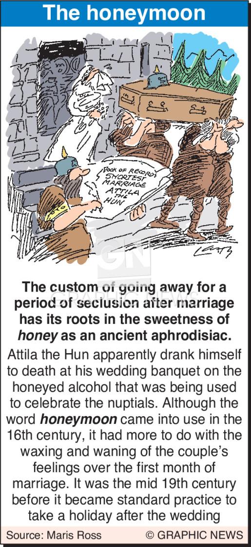 Honeymoon infographic