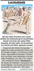 Leichtathletik infographic