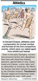 Why: Athletics infographic