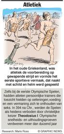 OL. SPELEN: Atletiek infographic