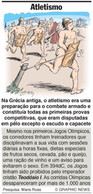 Atletismo infographic