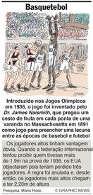 Basquetebol infographic