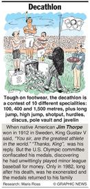 Why: Decathlon infographic