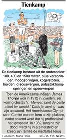 OL. SPELEN: Tienkamp infographic