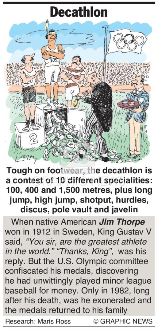 Decathlon infographic