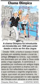 Porquê: Chama Olímpica infographic
