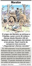 Por qué: Maratón infographic