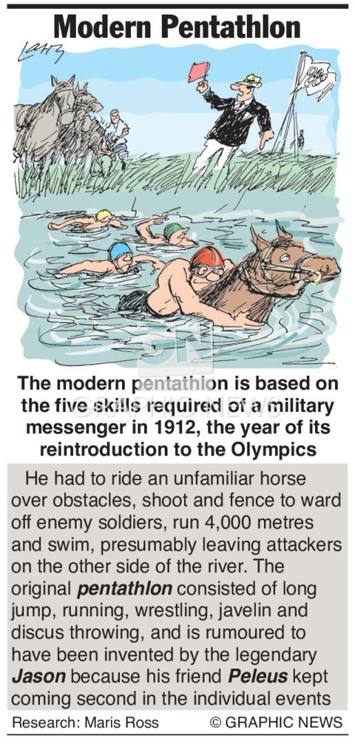 Pentathlon infographic