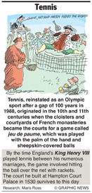 Why: Tennis infographic