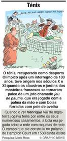 Ténis infographic