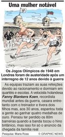 Porquê: Uma atleta notável infographic