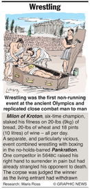 Why: Wrestling infographic