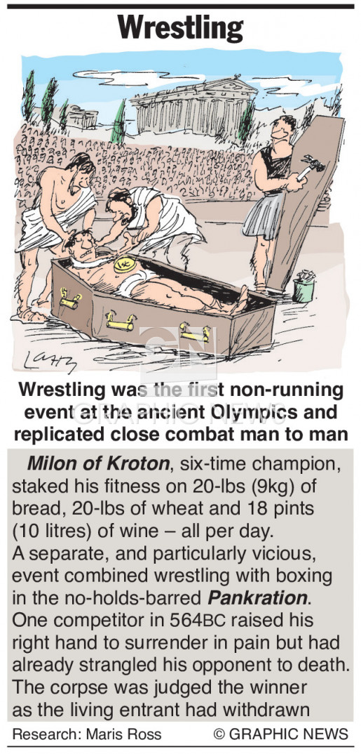 Wrestling infographic