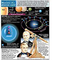 Neptune 150th anniversary infographic
