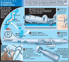 Hiroshima anniversary infographic