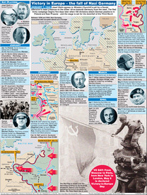 VE DAY 60: Fall of Nazi Germany WWII infographic