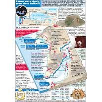Gallipoli 90th anniversary infographic