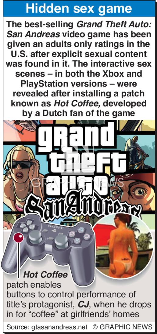 Sex games video