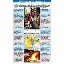 Gunpowder Plot anniversary infographic