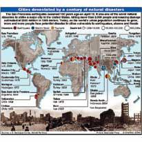 San Francisco earthquake anniversary infographic