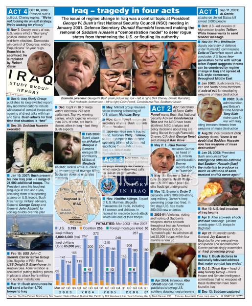 Fourth anniversary REVERSE infographic