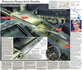 UK: Der Tod von Prinzessin Diana (1) infographic
