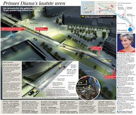 VK: Dood van Prinses Diana (1) infographic
