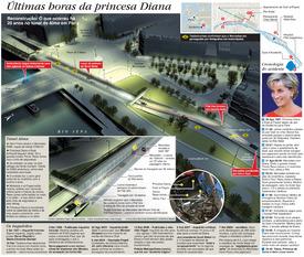 REINO UNIDO: Morte da Princesa Diana (1) infographic