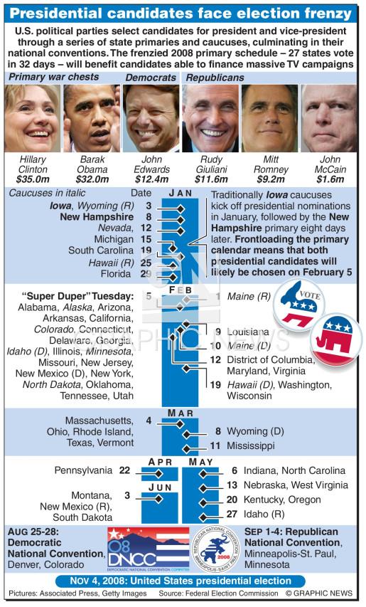 Primary calendar infographic