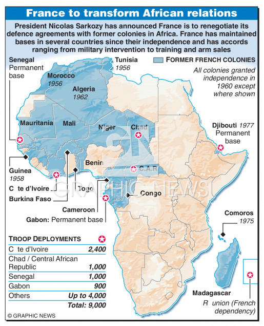 African relations infographic