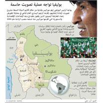 بوليفيا: إيفو موراليس يواجه عملية تصويت جديدة infographic