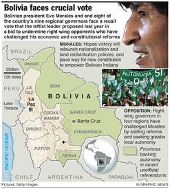 BOLIVIA: Evo Morales faces recall vote infographic