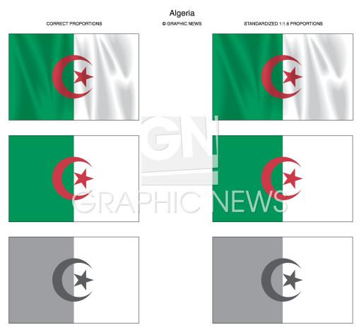 Algeria infographic