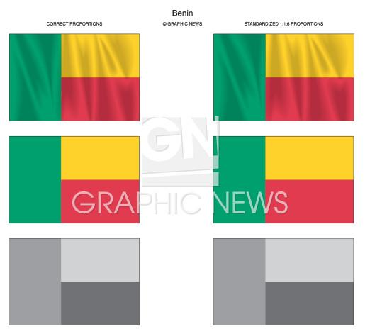 Benin infographic