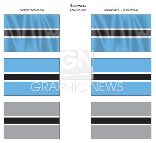 Botswana infographic