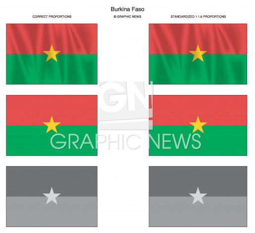 Burkina Faso infographic