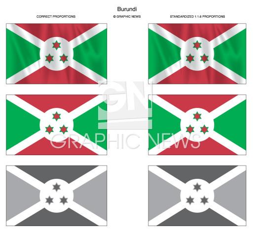 Burundi infographic