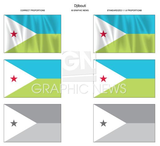 Djibouti infographic
