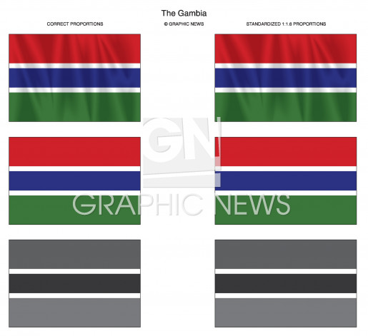 Gambia infographic