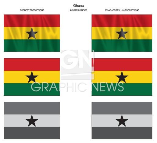 Ghana infographic