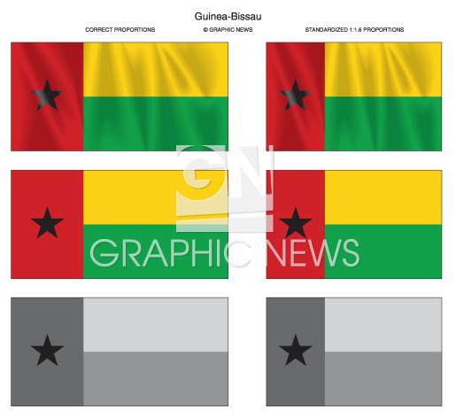 Guinea-Bissau infographic