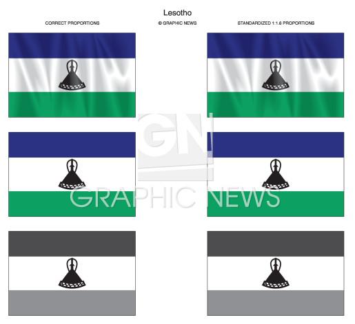 Lesotho infographic