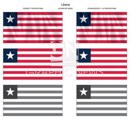 Liberia infographic