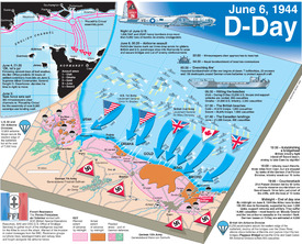 D-Day overview infographic