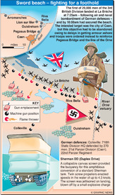 D-Day Sword  infographic